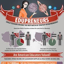 What is an Edupreneur